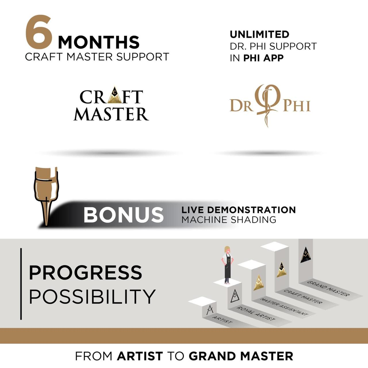 6 Months Craft Master Support